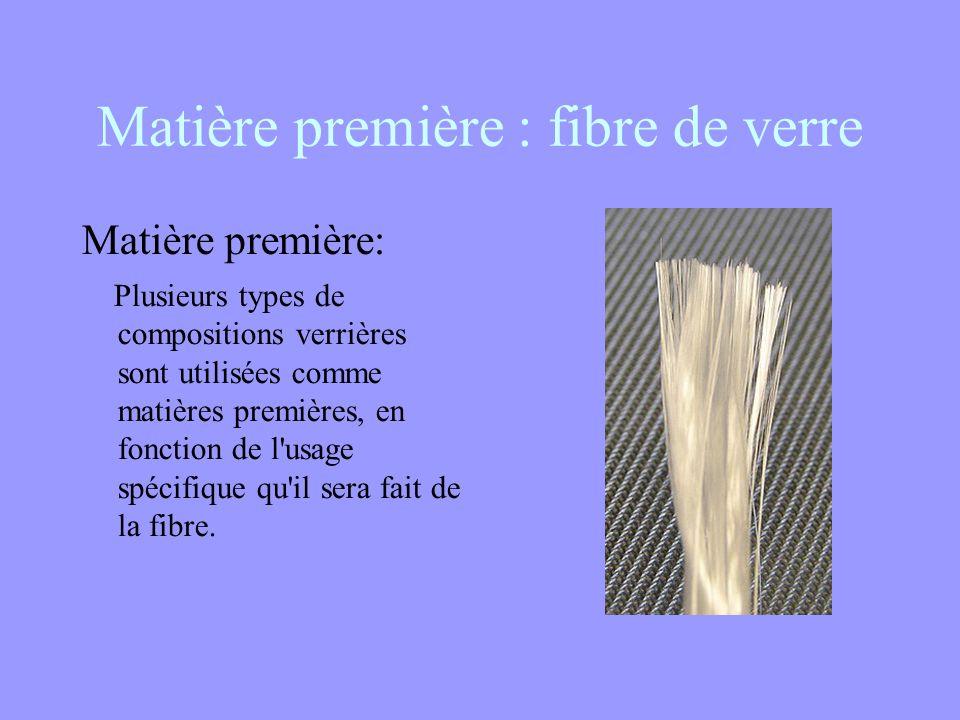 Matière première : fibre de verre