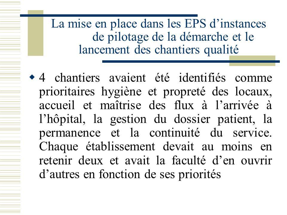 La mise en place dans les EPS d'instances