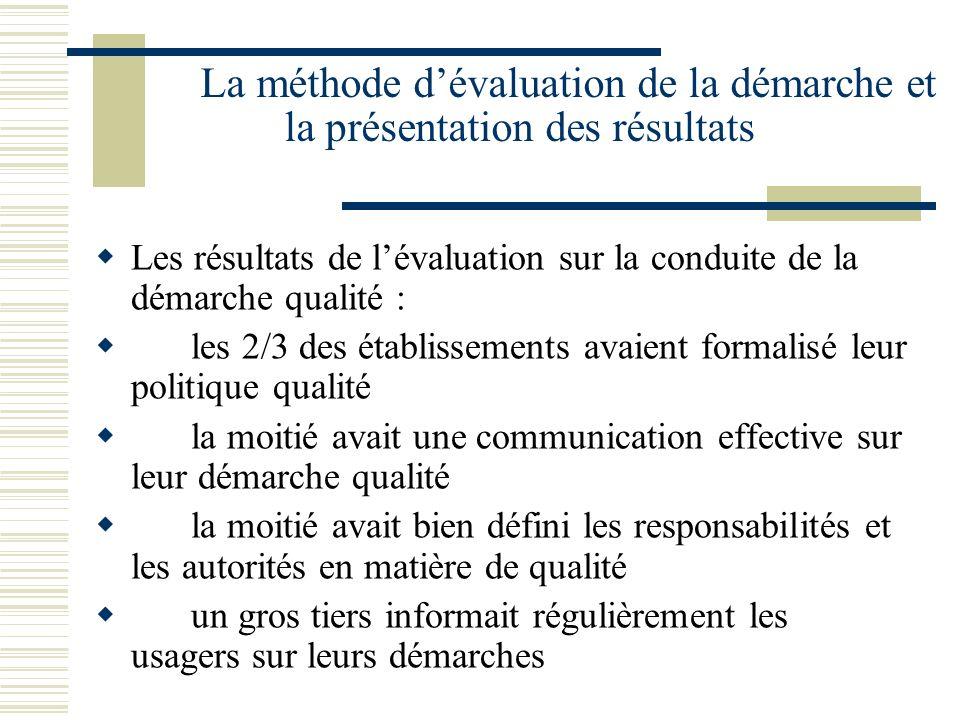 La méthode d'évaluation de la démarche et la présentation des résultats