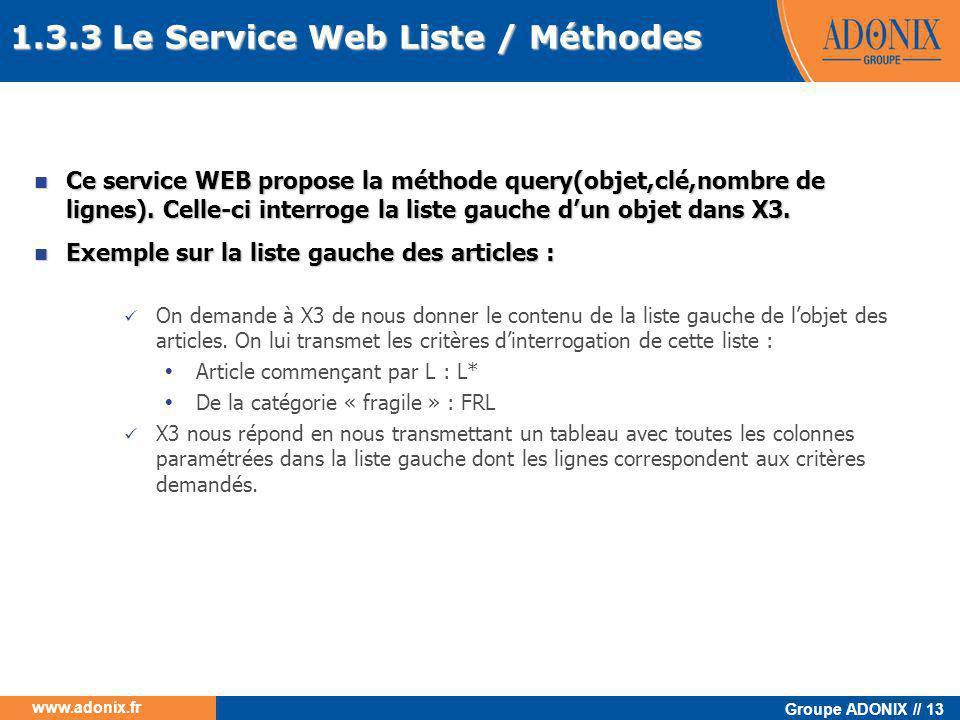 1.3.3 Le Service Web Liste / Méthodes