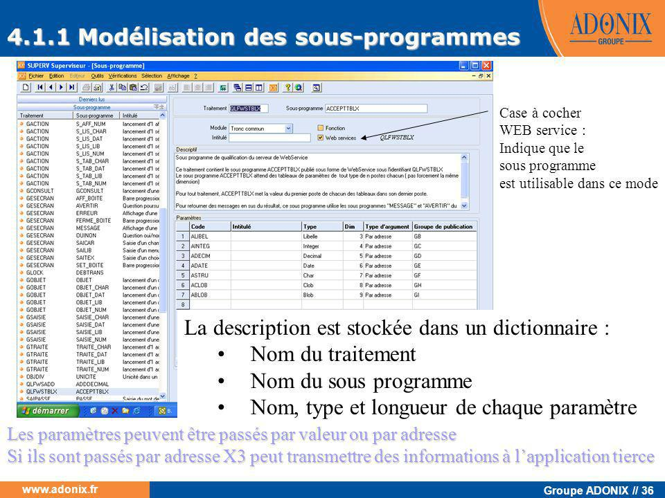4.1.1 Modélisation des sous-programmes
