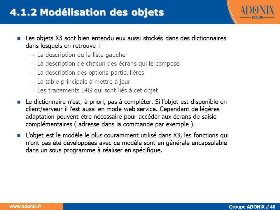 4.1.2 Modélisation des objets