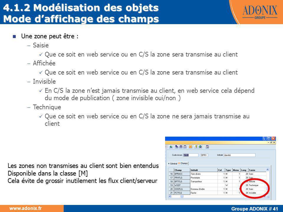 4.1.2 Modélisation des objets Mode d'affichage des champs