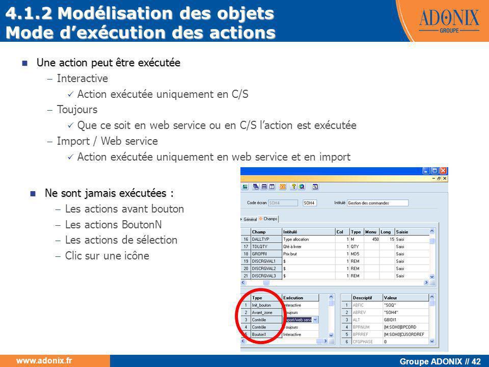 4.1.2 Modélisation des objets Mode d'exécution des actions