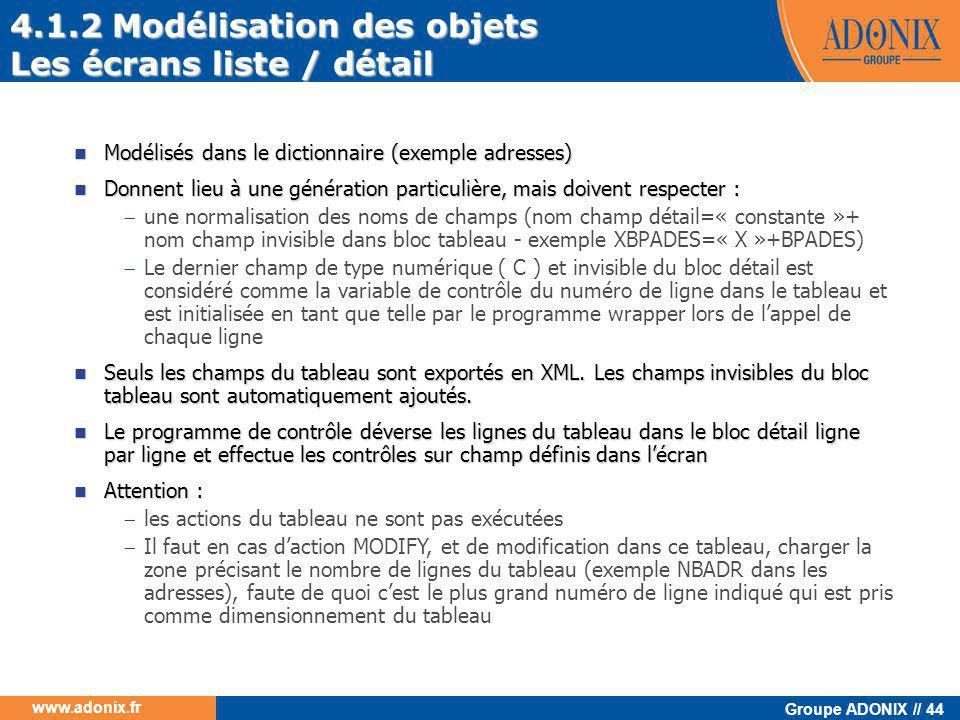 4.1.2 Modélisation des objets Les écrans liste / détail
