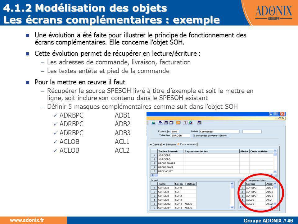 4.1.2 Modélisation des objets Les écrans complémentaires : exemple