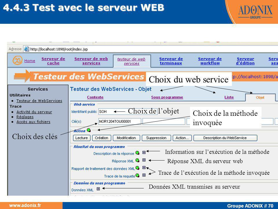 4.4.3 Test avec le serveur WEB