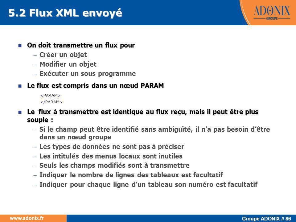 5.2 Flux XML envoyé On doit transmettre un flux pour Créer un objet