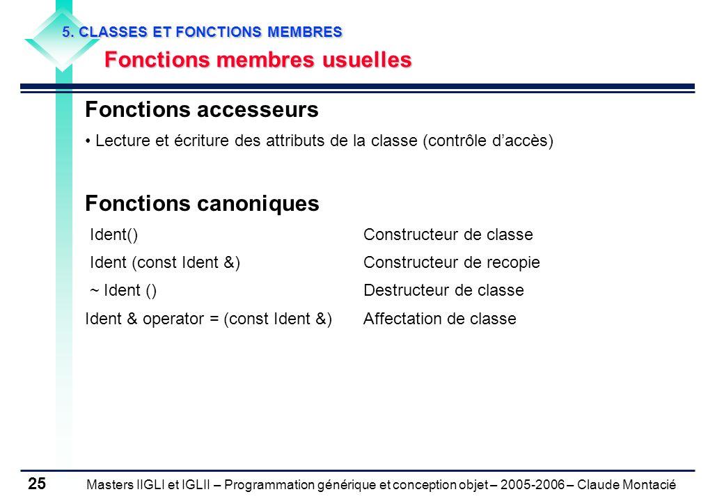 Fonctions accesseurs Fonctions canoniques Fonctions membres usuelles