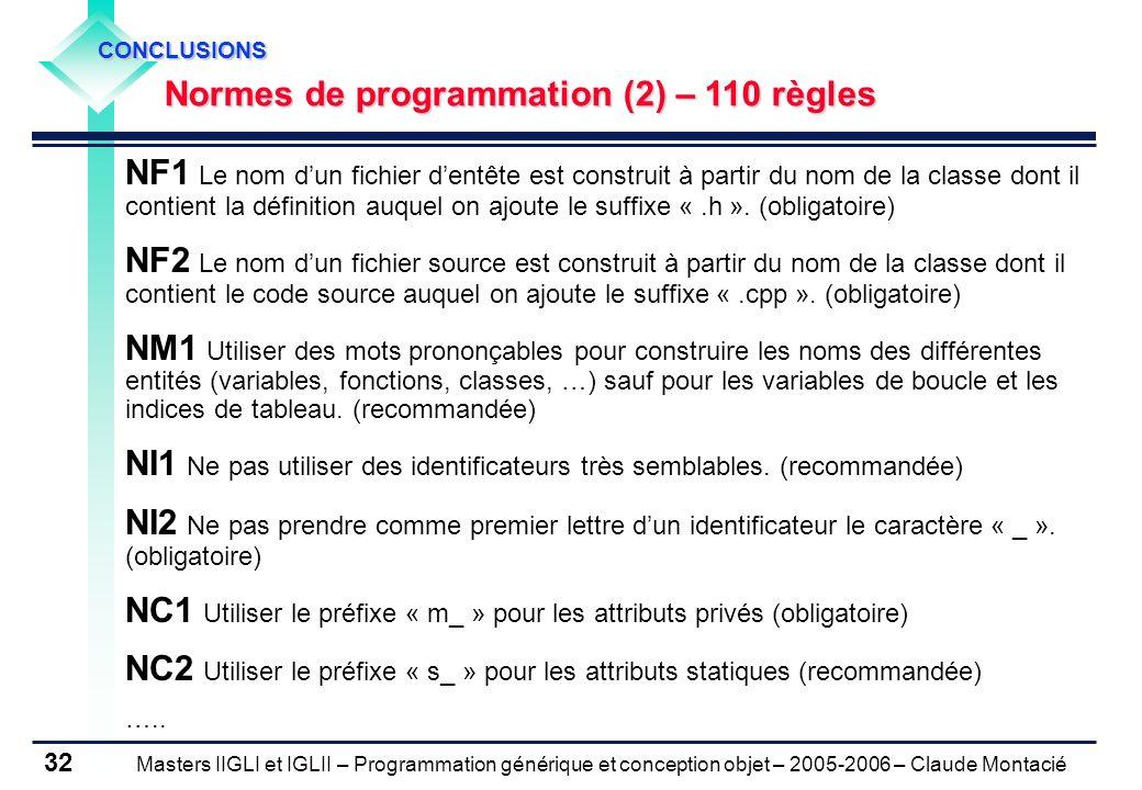 NI1 Ne pas utiliser des identificateurs très semblables. (recommandée)