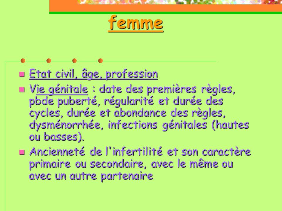 femme Etat civil, âge, profession