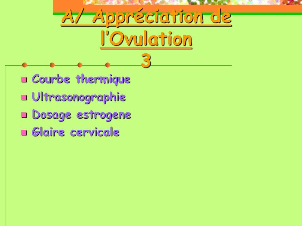 A/ Appréciation de l'Ovulation 3