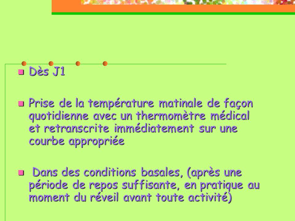 Dès J1 Prise de la température matinale de façon quotidienne avec un thermomètre médical et retranscrite immédiatement sur une courbe appropriée.