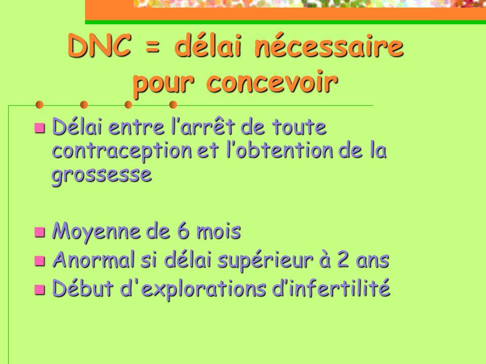 DNC = délai nécessaire pour concevoir
