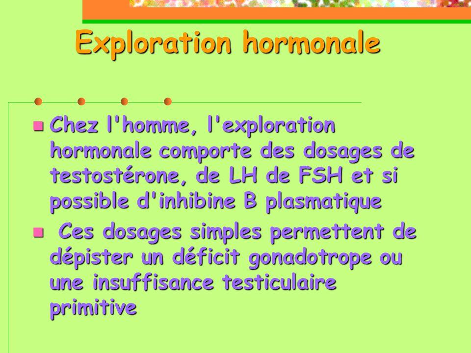 Exploration hormonale