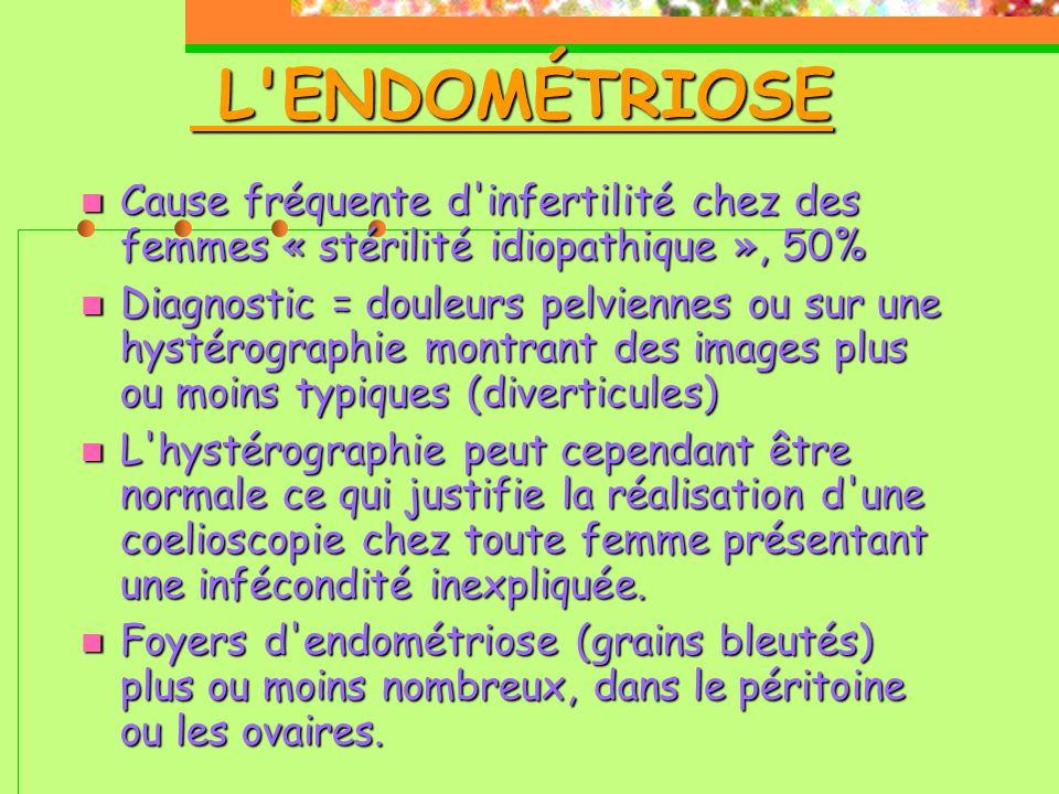 L ENDOMÉTRIOSE Cause fréquente d infertilité chez des femmes « stérilité idiopathique », 50%