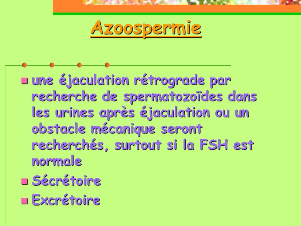 Azoospermie