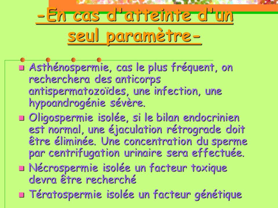 Dr BESSUEILLE PH Gynécologie obstétrique CHICAS - ppt