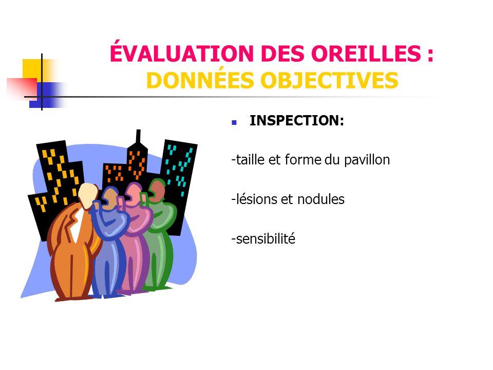 ÉVALUATION DES OREILLES : DONNÉES OBJECTIVES