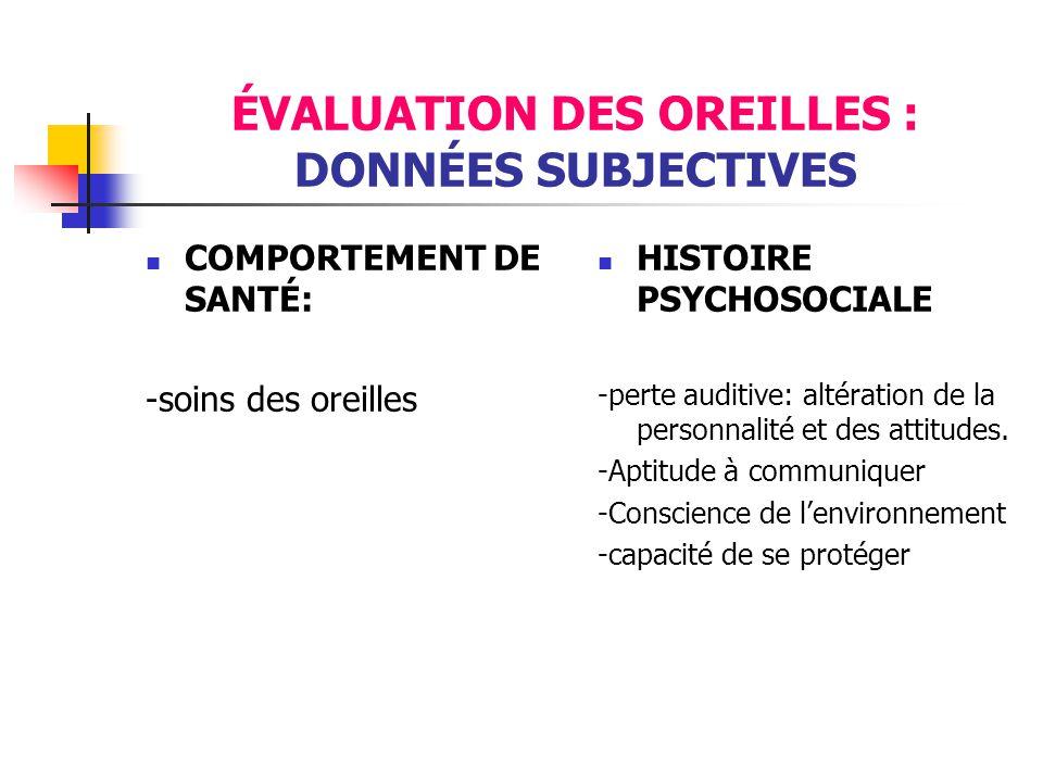 ÉVALUATION DES OREILLES : DONNÉES SUBJECTIVES