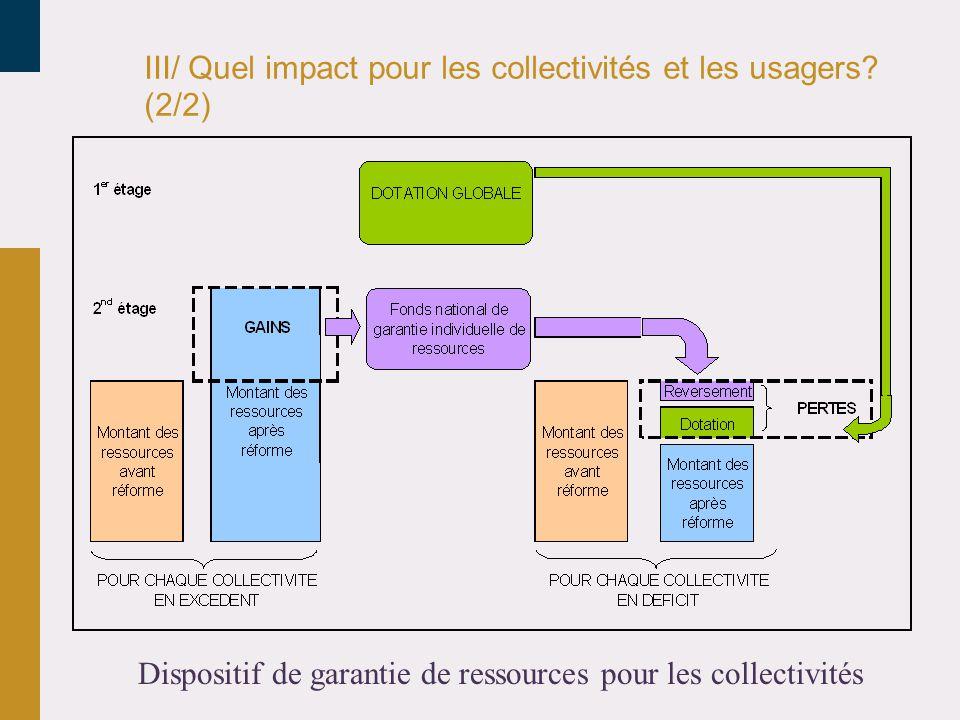 III/ Quel impact pour les collectivités et les usagers (2/2)