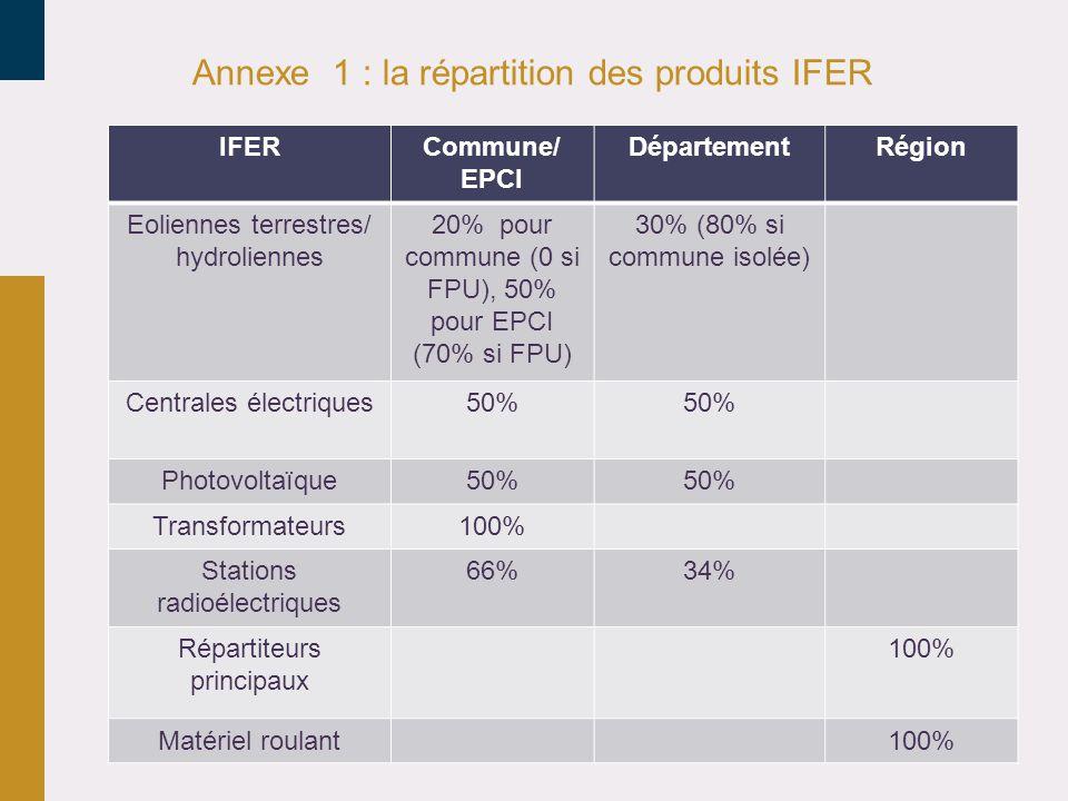 Annexe 1 : la répartition des produits IFER