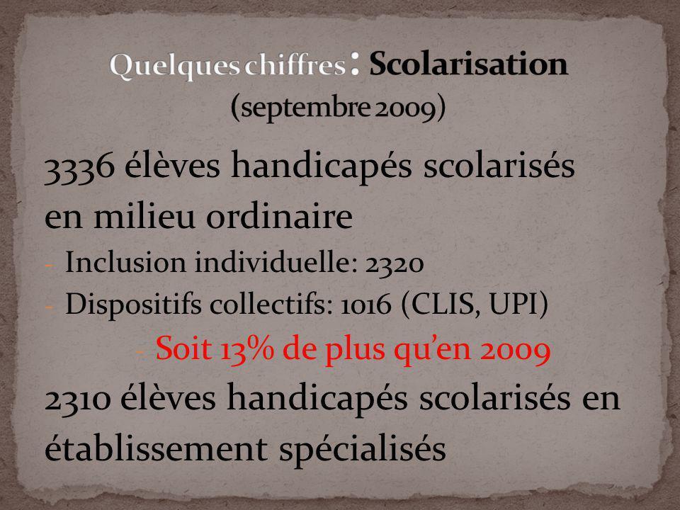 Quelques chiffres: Scolarisation (septembre 2009)