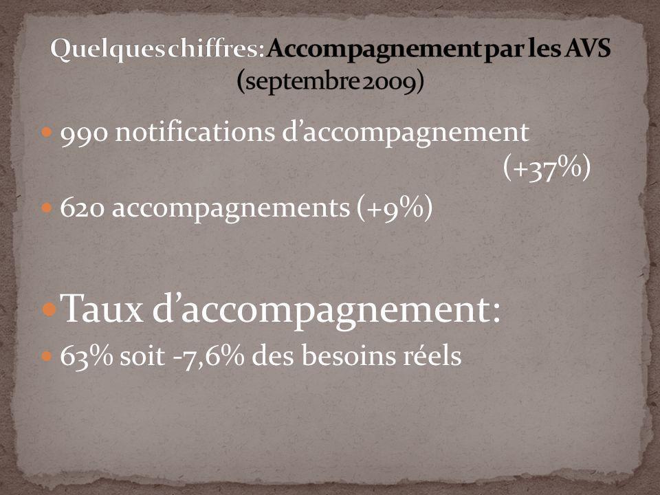 Quelques chiffres: Accompagnement par les AVS (septembre 2009)