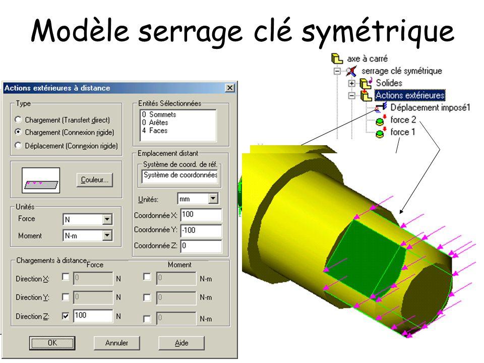 Modèle serrage clé symétrique