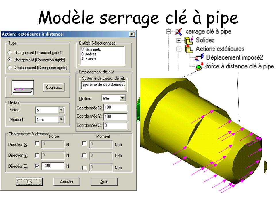 Modèle serrage clé à pipe