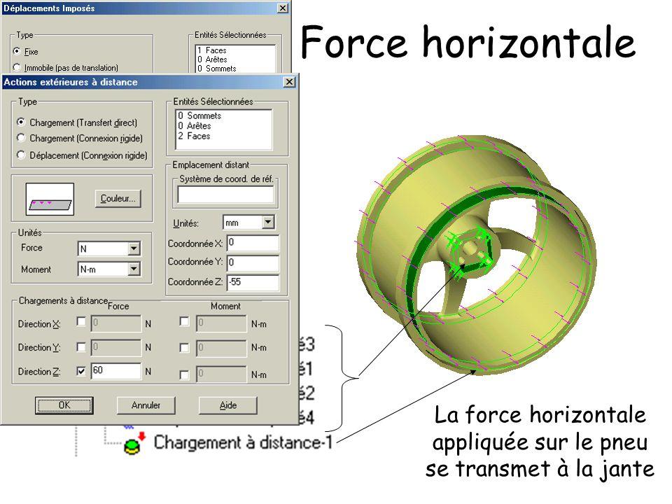Force horizontale On fixe le moyeu au niveau du carré d'entrainement