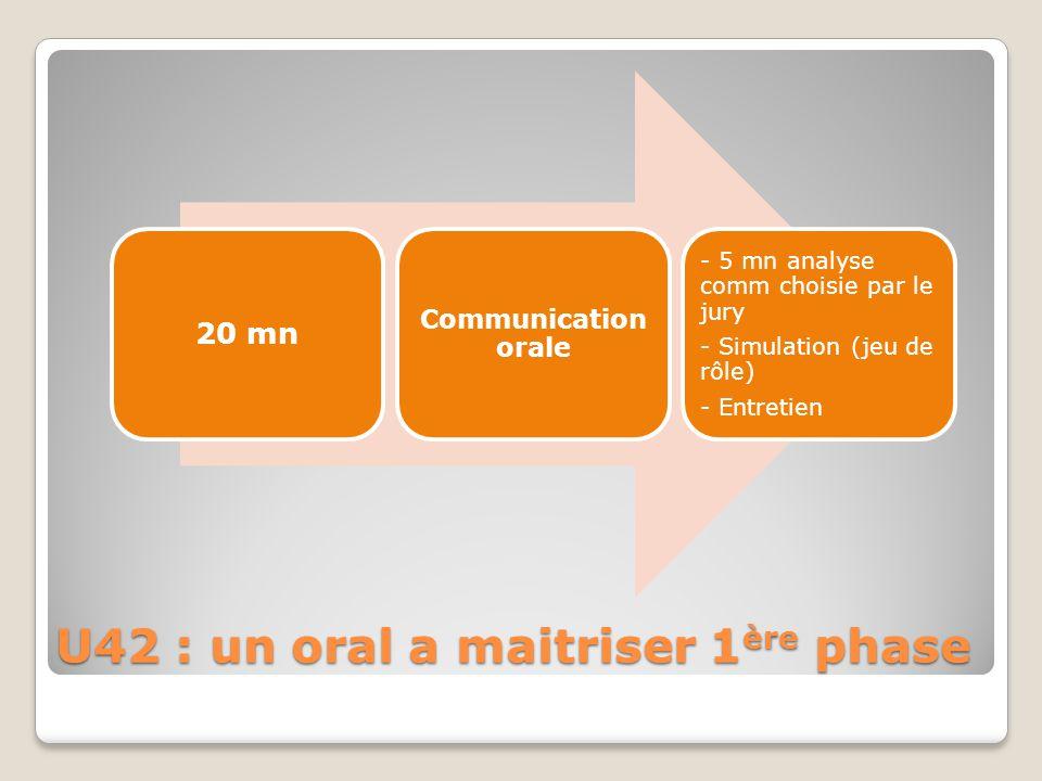 U42 : un oral a maitriser 1ère phase