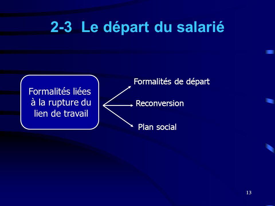 2-3 Le départ du salarié Formalités liées à la rupture du