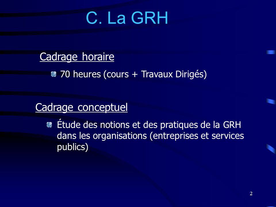 C. La GRH Cadrage horaire Cadrage conceptuel