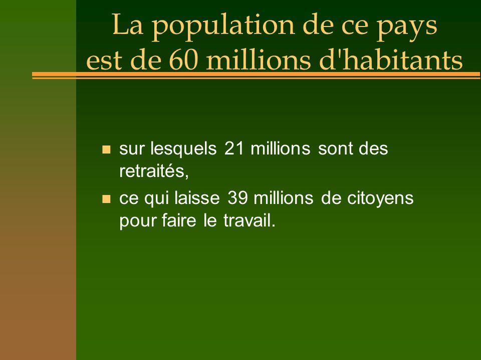 La population de ce pays est de 60 millions d habitants