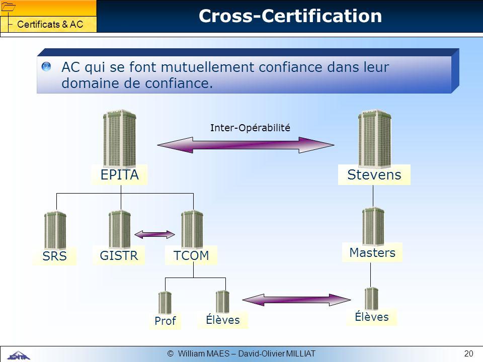 Cross-Certification Certificats & AC. AC qui se font mutuellement confiance dans leur domaine de confiance.