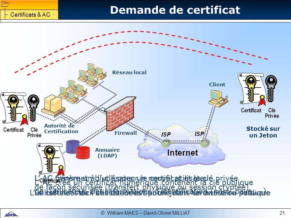 Demande de certificat Internet