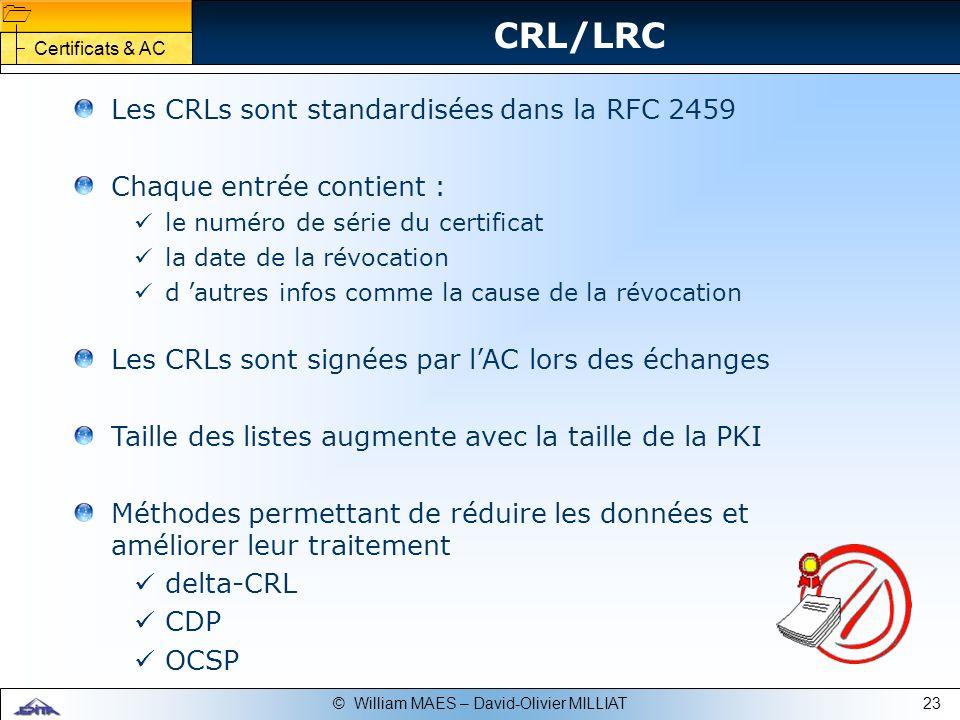 CRL/LRC Les CRLs sont standardisées dans la RFC 2459