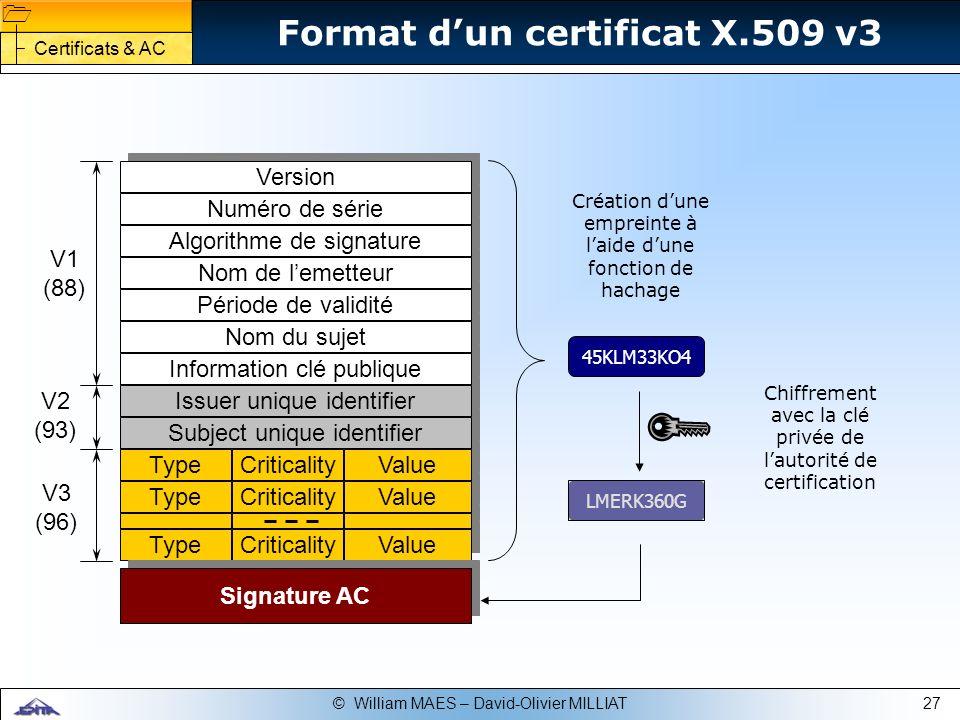 Format d'un certificat X.509 v3