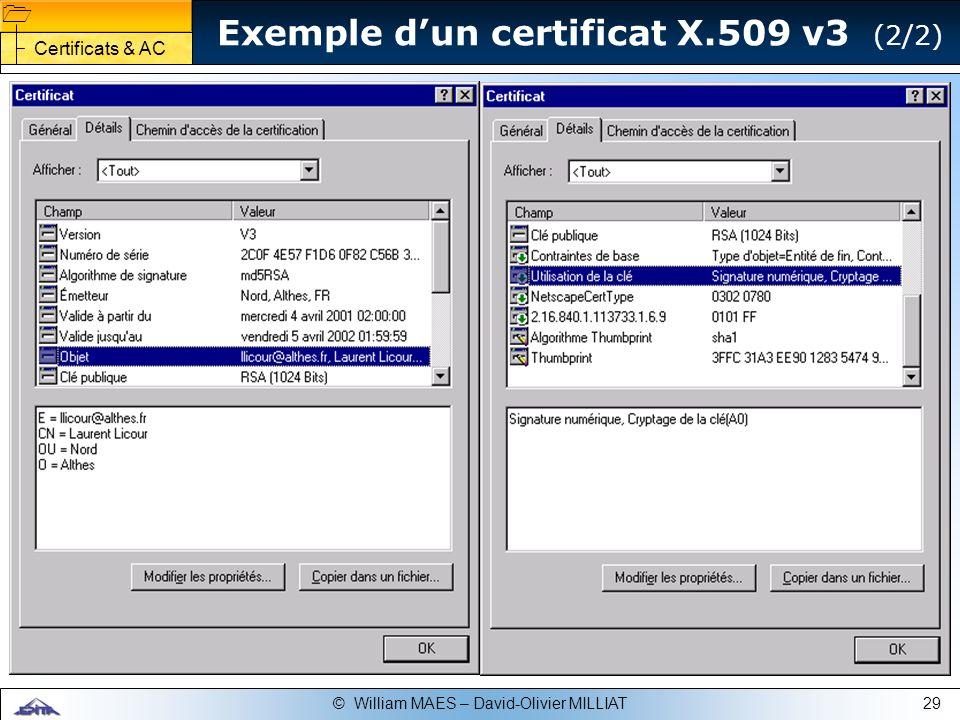 Exemple d'un certificat X.509 v3 (2/2)
