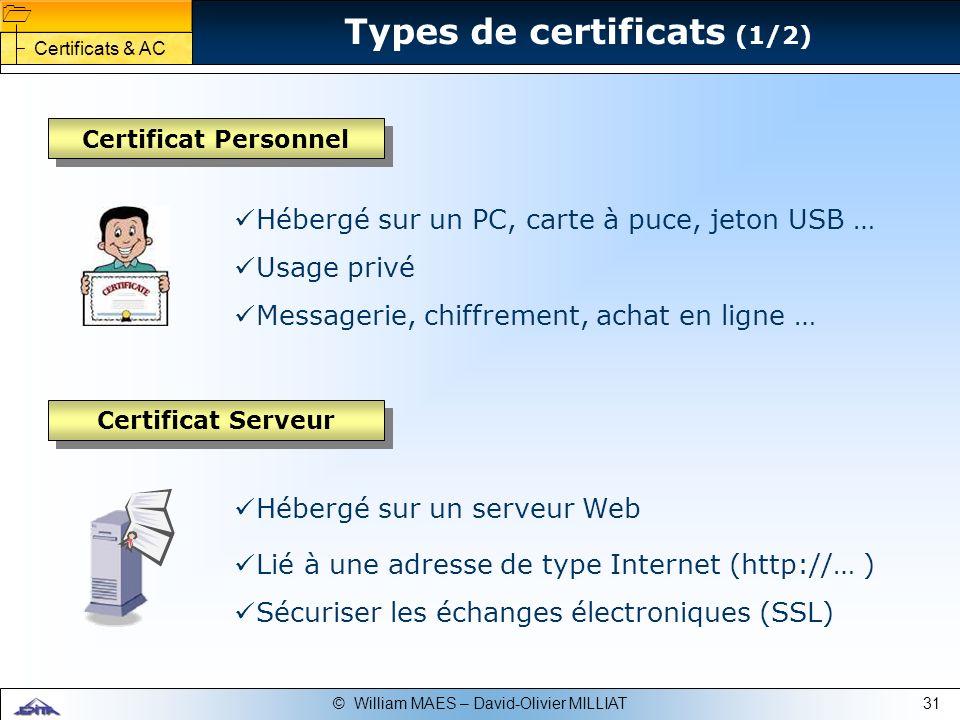 Types de certificats (1/2)