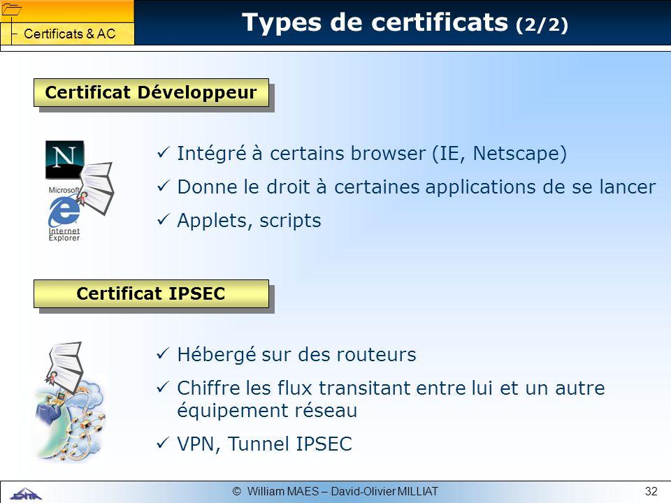 Types de certificats (2/2)