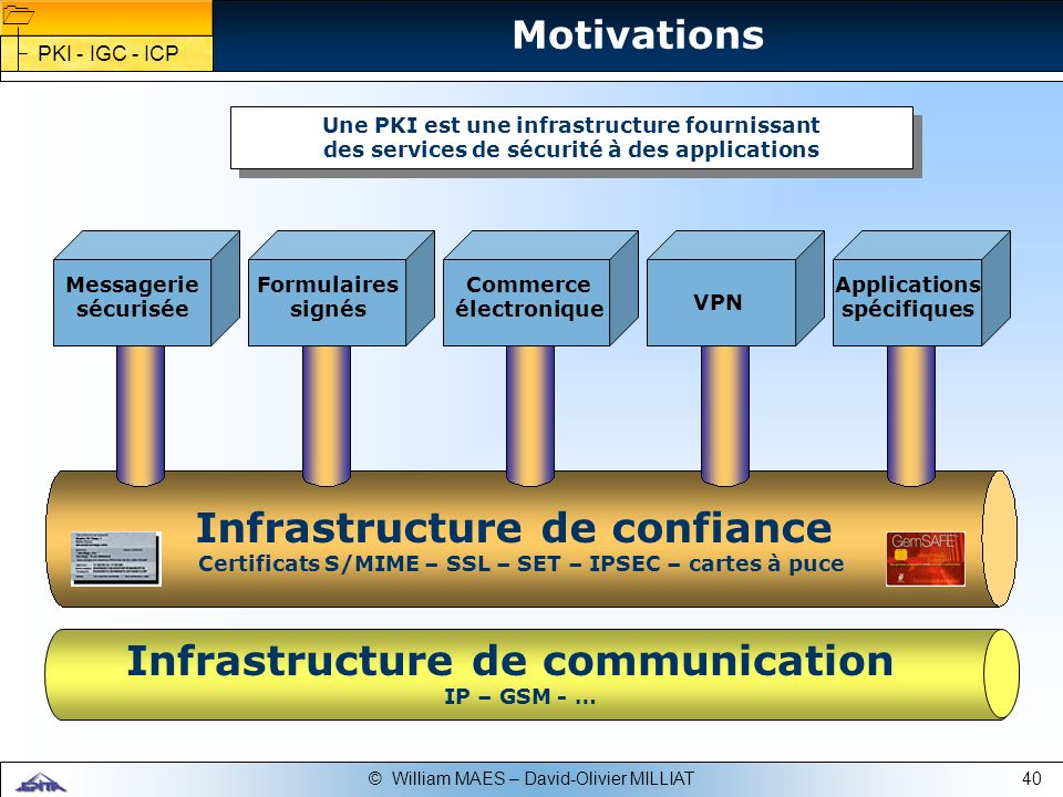 Infrastructure de confiance