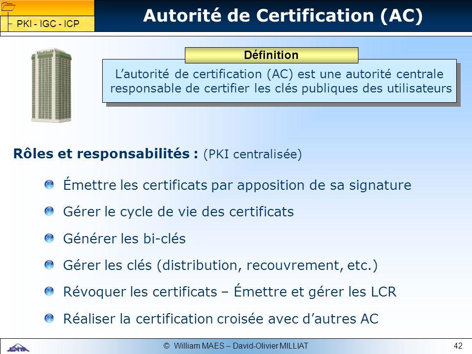 Autorité de Certification (AC)