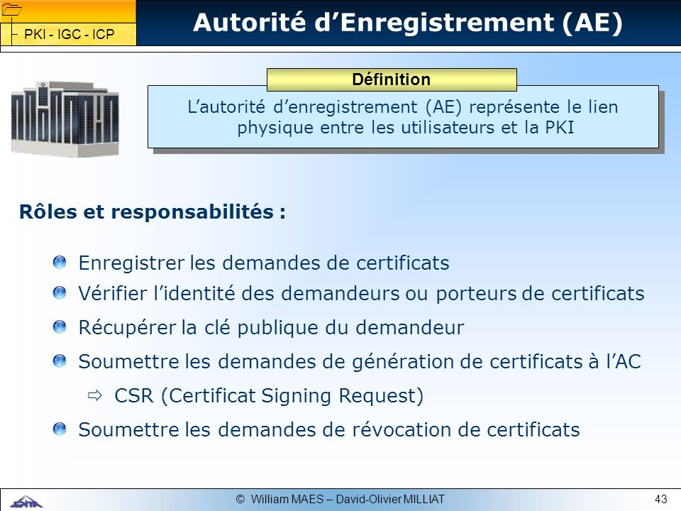 Autorité d'Enregistrement (AE)