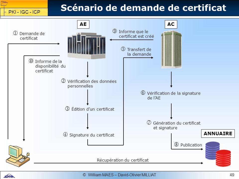Scénario de demande de certificat