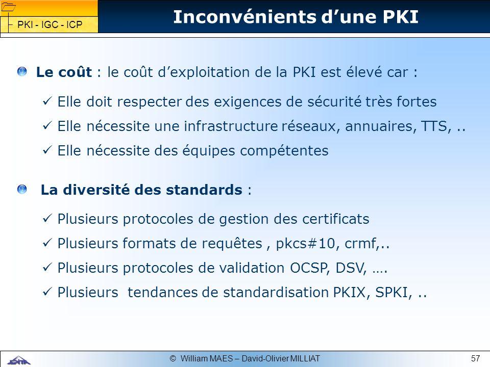 Inconvénients d'une PKI