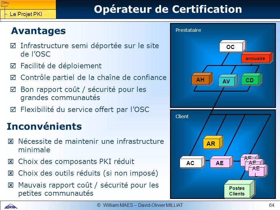 Opérateur de Certification