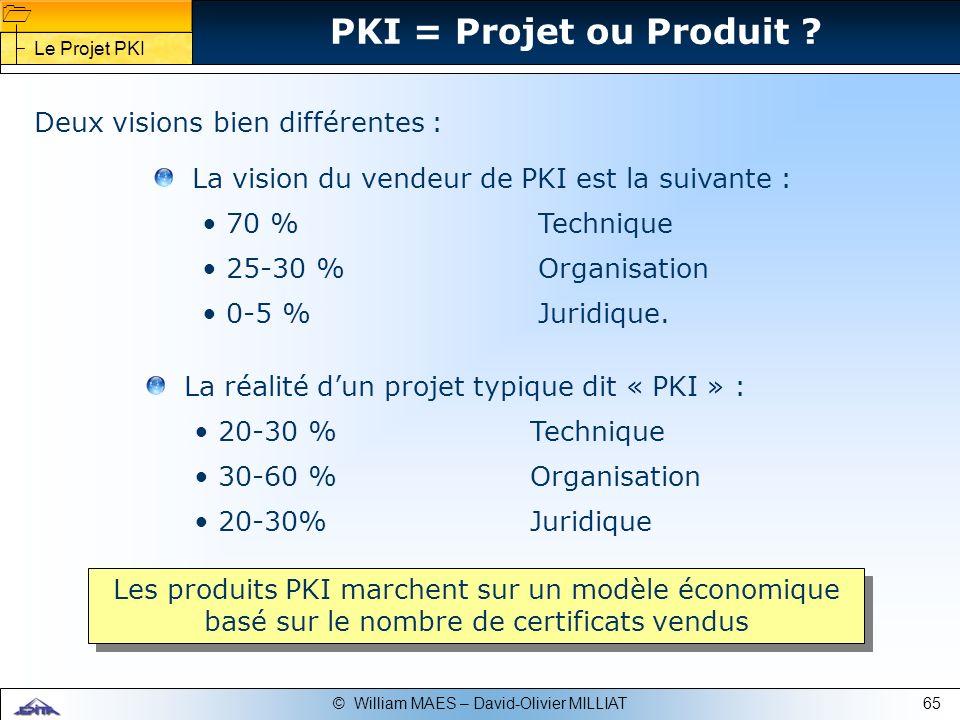 PKI = Projet ou Produit Deux visions bien différentes :