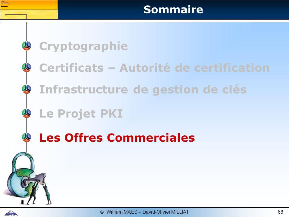 Certificats – Autorité de certification